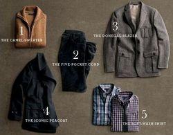 Banana Republic The Fall Five key wardrobe pieces for fall